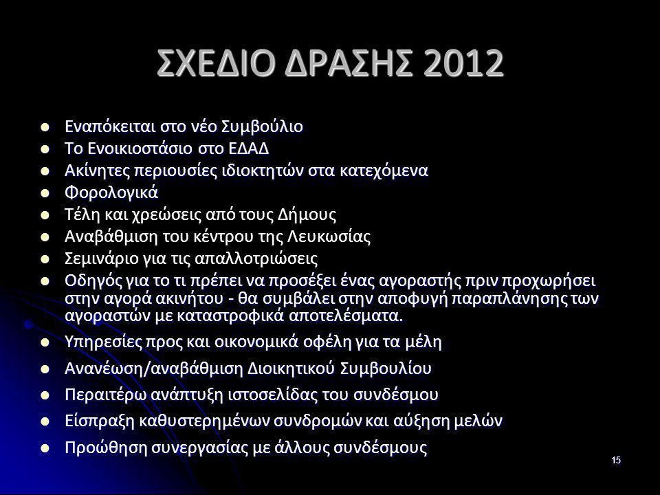 ΣΧΕΔΙΟ ΔΡΑΣΗΣ 2012 Εναπόκειται στο νέο Συμβούλιο