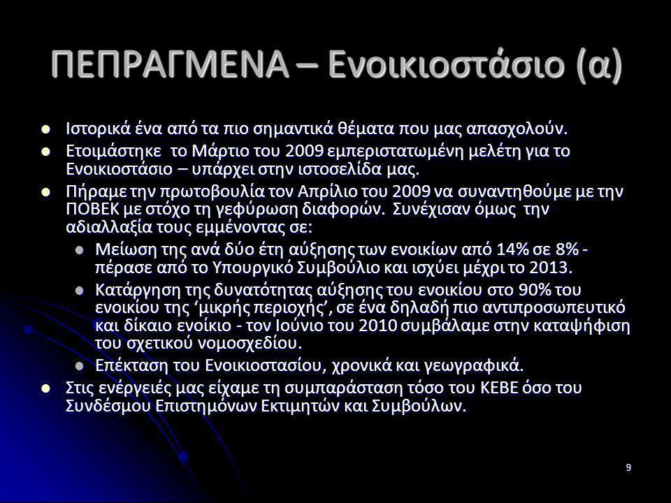 ΠΕΠΡΑΓΜΕΝΑ – Ενοικιοστάσιο (α)