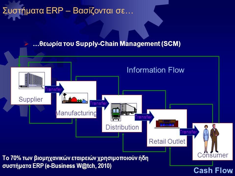 Συστήματα ERP – Βασίζονται σε…