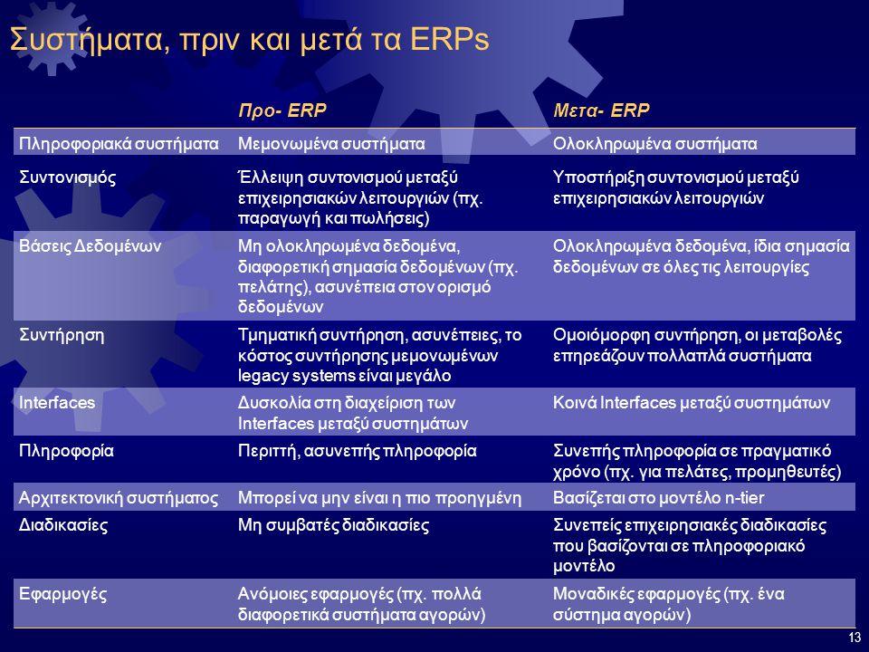 Συστήματα, πριν και μετά τα ERPs