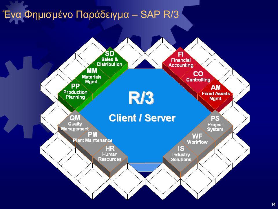 Ένα Φημισμένο Παράδειγμα – SAP R/3