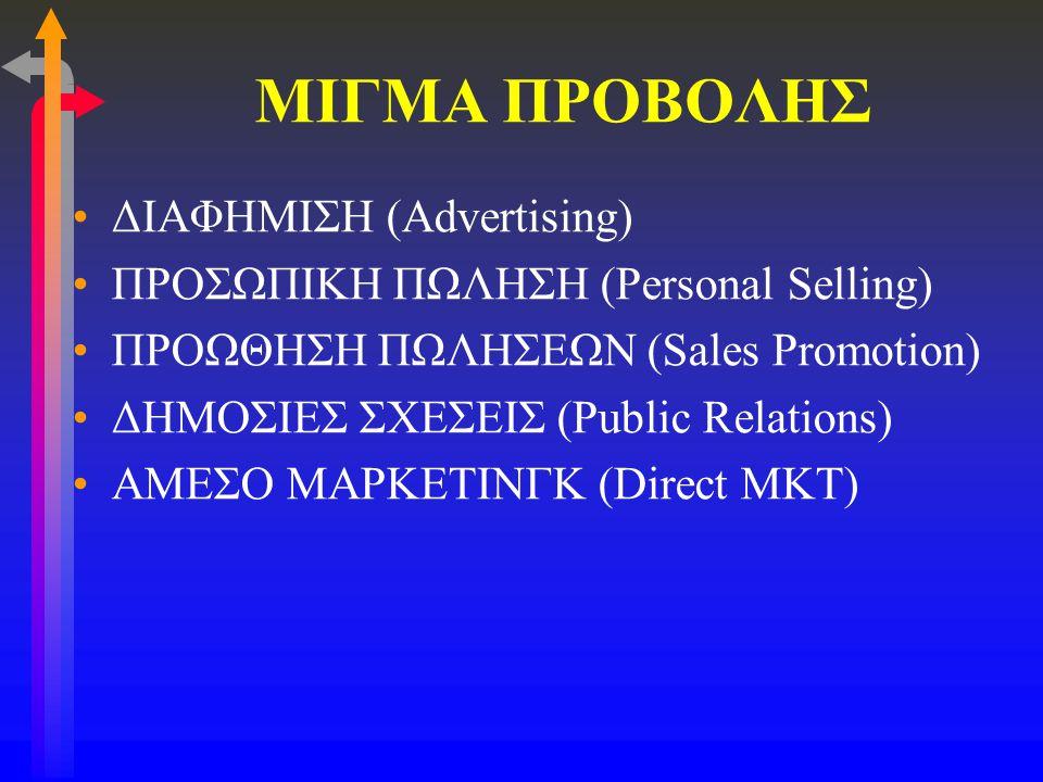 ΜΙΓΜΑ ΠΡΟΒΟΛΗΣ ΔΙΑΦΗΜΙΣΗ (Advertising)