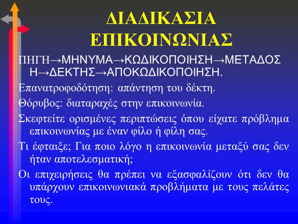 ΔΙΑΔΙΚΑΣΙΑ ΕΠΙΚΟΙΝΩΝΙΑΣ