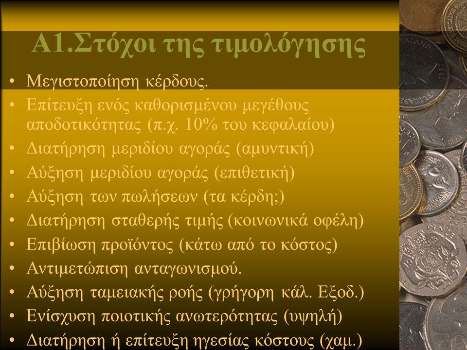 Α1.Στόχοι της τιμολόγησης
