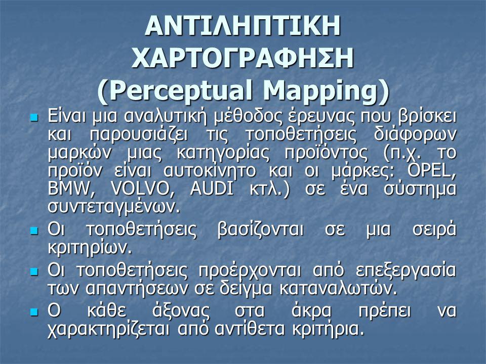 ΑΝΤΙΛΗΠΤΙΚΗ ΧΑΡΤΟΓΡΑΦΗΣΗ (Perceptual Mapping)