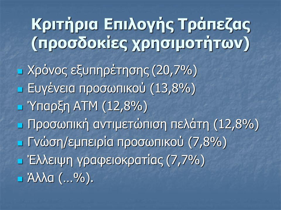 Κριτήρια Επιλογής Τράπεζας (προσδοκίες χρησιμοτήτων)
