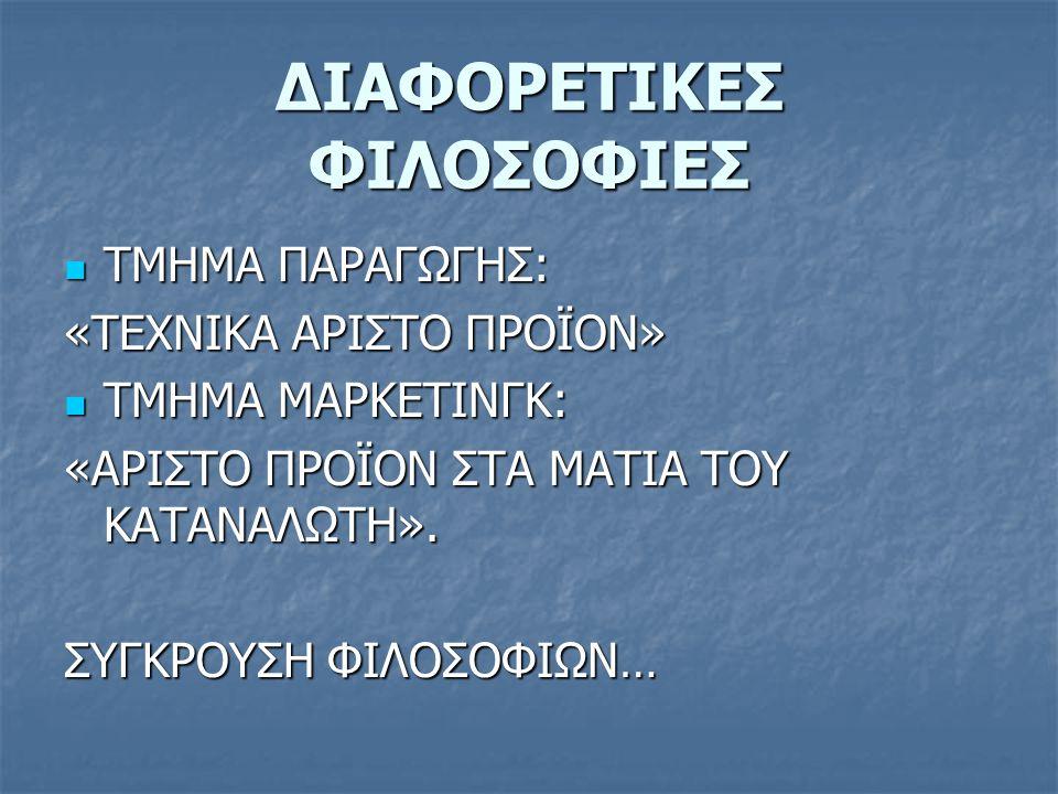 ΔΙΑΦΟΡΕΤΙΚΕΣ ΦΙΛΟΣΟΦΙΕΣ