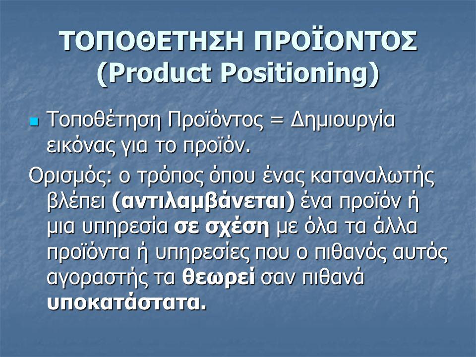 ΤΟΠΟΘΕΤΗΣΗ ΠΡΟΪΟΝΤΟΣ (Product Positioning)