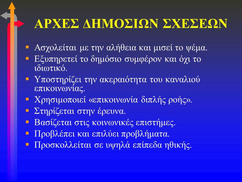 ΑΡΧΕΣ ΔΗΜΟΣΙΩΝ ΣΧΕΣΕΩΝ