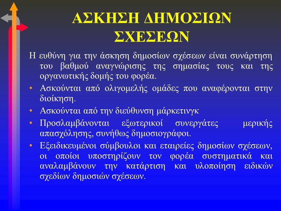 ΑΣΚΗΣΗ ΔΗΜΟΣΙΩΝ ΣΧΕΣΕΩΝ