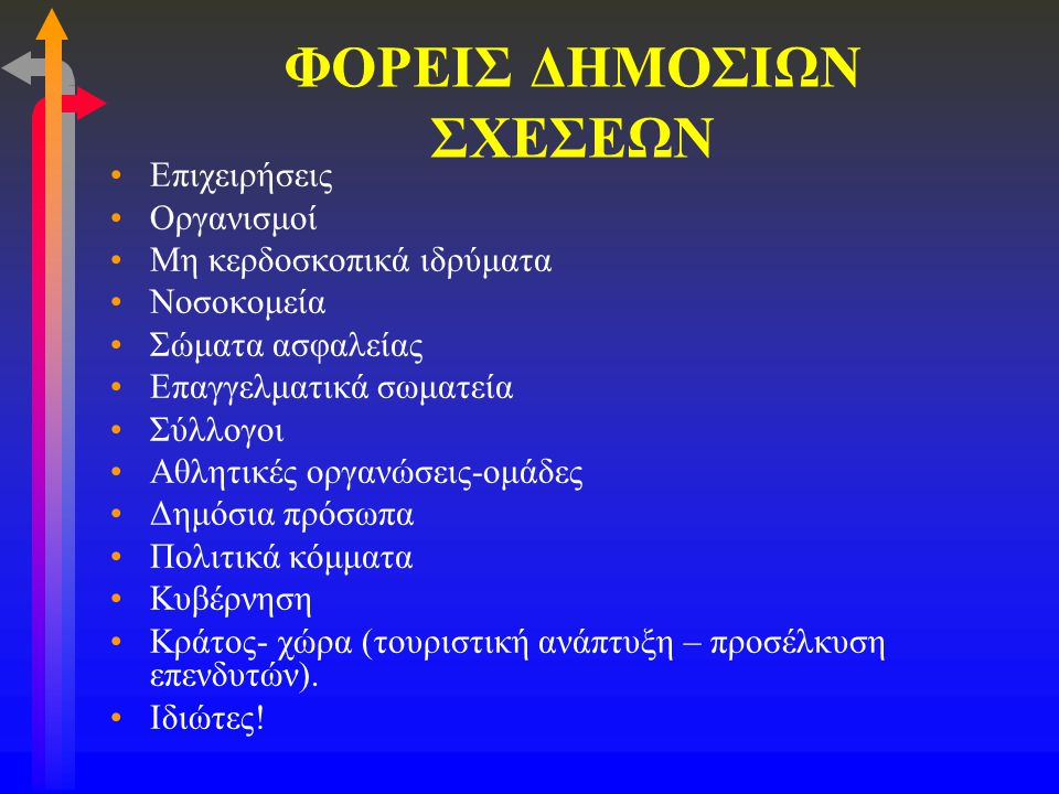 ΦΟΡΕΙΣ ΔΗΜΟΣΙΩΝ ΣΧΕΣΕΩΝ