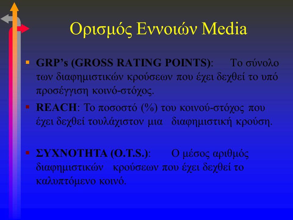 Ορισμός Εννοιών Media GRP's (GROSS RATING POINTS): Το σύνολο των διαφημιστικών κρούσεων που έχει δεχθεί το υπό προσέγγιση κοινό-στόχος.