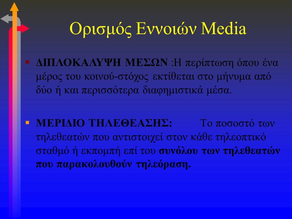 Ορισμός Εννοιών Media