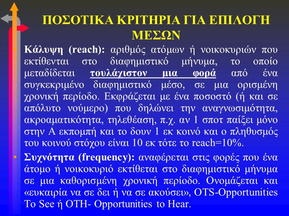 ΠΟΣΟΤΙΚΑ ΚΡΙΤΗΡΙΑ ΓΙΑ ΕΠΙΛΟΓΗ ΜΕΣΩΝ