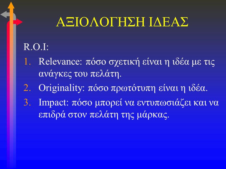ΑΞΙΟΛΟΓΗΣΗ ΙΔΕΑΣ R.O.I: Relevance: πόσο σχετική είναι η ιδέα με τις ανάγκες του πελάτη. Originality: πόσο πρωτότυπη είναι η ιδέα.