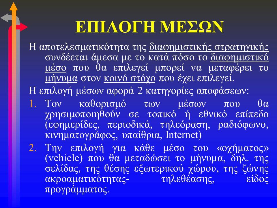 ΕΠΙΛΟΓΗ ΜΕΣΩΝ