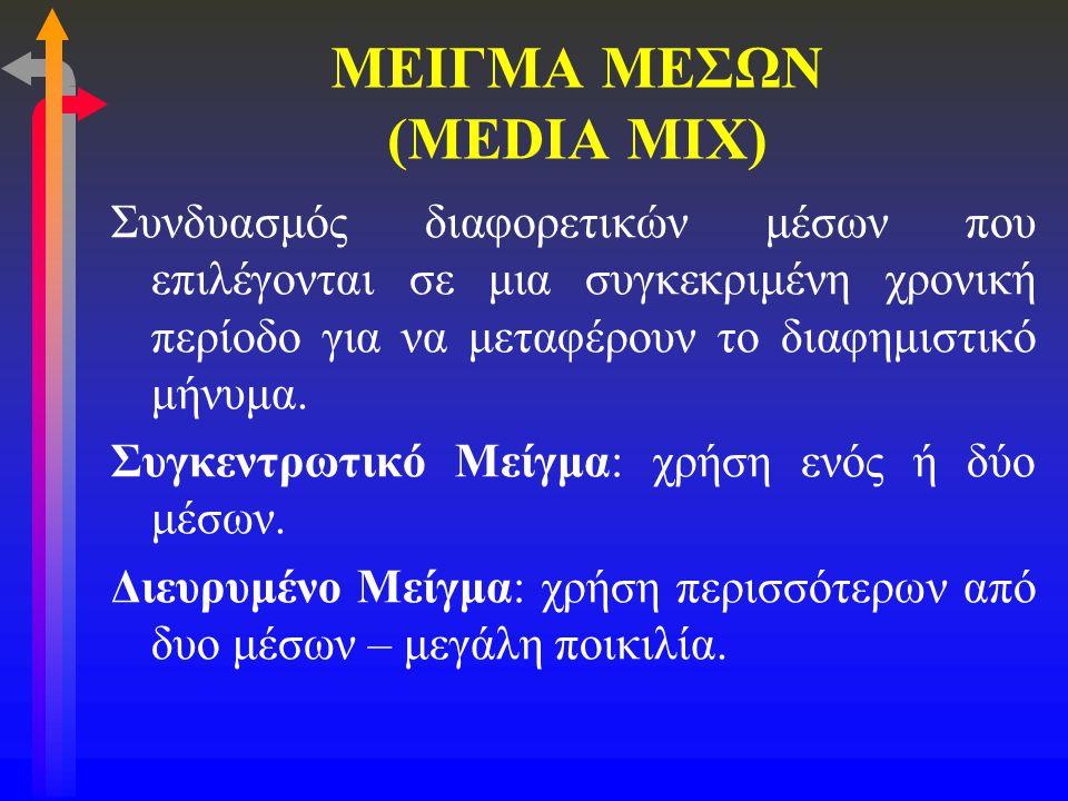 ΜΕΙΓΜΑ ΜΕΣΩΝ (MEDIA MIX)