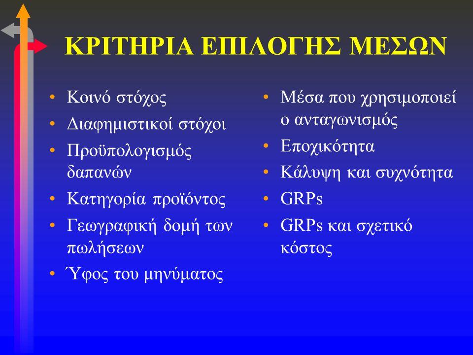ΚΡΙΤΗΡΙΑ ΕΠΙΛΟΓΗΣ ΜΕΣΩΝ