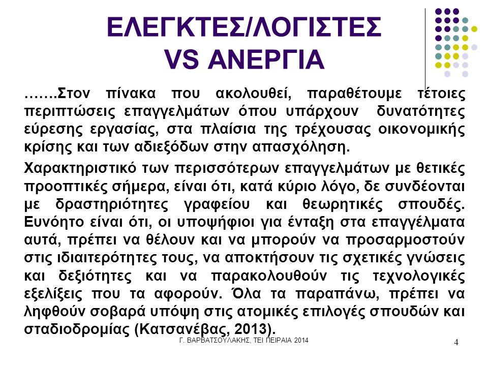 ΕΛΕΓΚΤΕΣ/ΛΟΓΙΣΤΕΣ VS ΑΝΕΡΓΙΑ