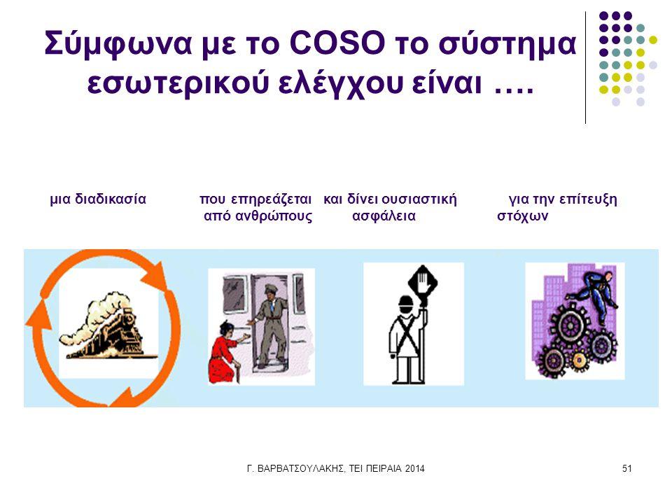 Σύμφωνα με το COSO το σύστημα εσωτερικού ελέγχου είναι ….