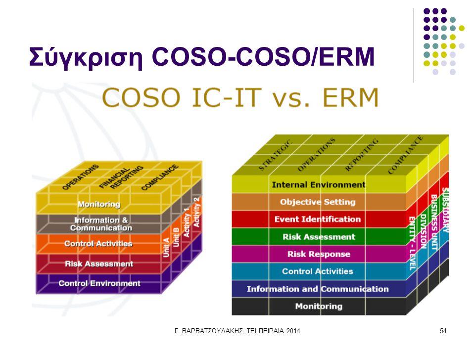 Σύγκριση COSO-COSO/ERM
