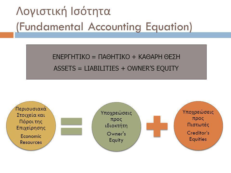 Λογιστική Ισότητα (Fundamental Accounting Equation)