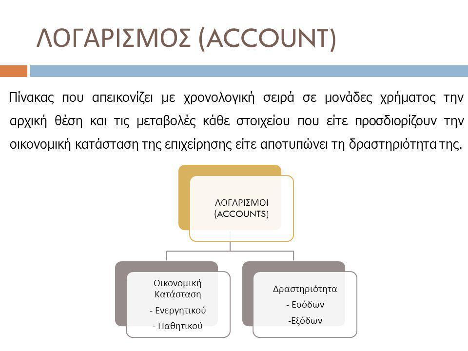 ΛΟΓΑΡΙΣΜΟΙ (ACCOUNTS)