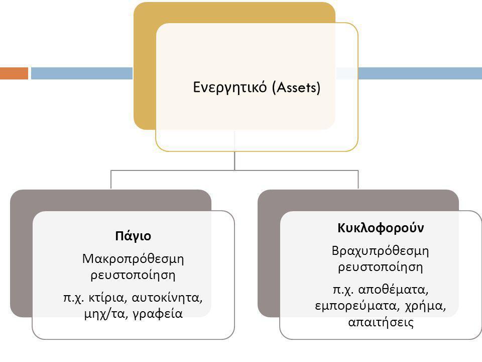 Ενεργητικό (Assets) π.χ. κτίρια, αυτοκίνητα, μηχ/τα, γραφεία
