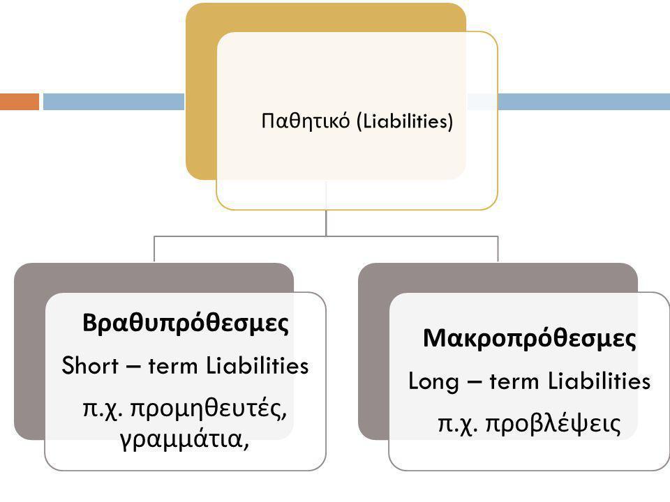 Παθητικό (Liabilities)
