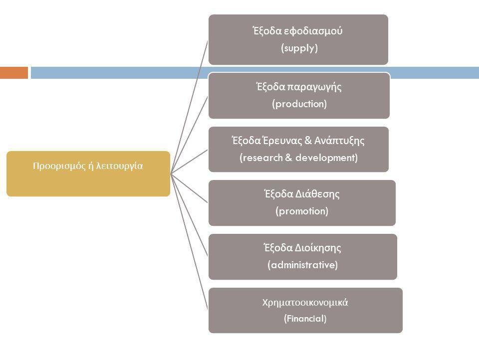 Προορισμός ή λειτουργία Έξοδα εφοδιασμού (supply) Έξοδα παραγωγής