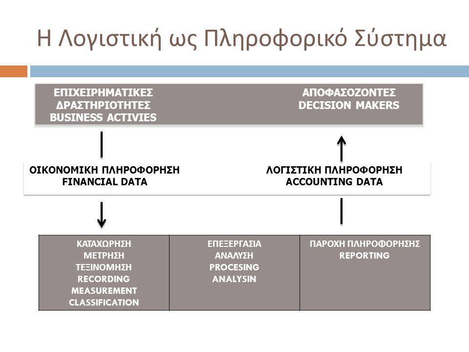 Η Λογιστική ως Πληροφορικό Σύστημα
