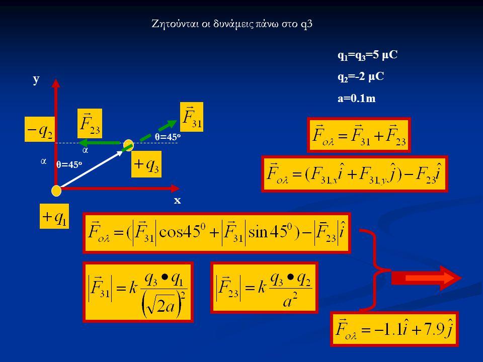 y x Ζητούνται οι δυνάμεις πάνω στο q3 q1=q3=5 μC q2=-2 μC a=0.1m α α