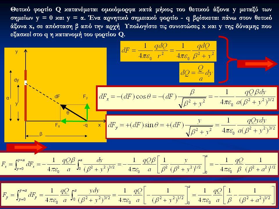 Θετικό φορτίο Q κατανέμεται ομοιόμορφα κατά μήκος του θετικού άξονα y μεταξύ των σημείων y = 0 και y = α. Ένα αρνητικό σημειακό φορτίο - q βρίσκεται πάνω στον θετικό άξονα x, σε απόσταση β από την αρχή Υπολογίστε τις συνιστώσες x και y της δύναμης που εξασκεί στο q η κατανομή του φορτίου Q.