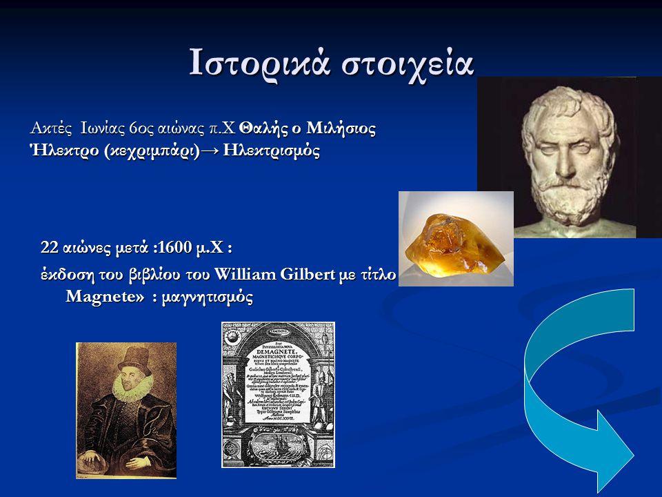 Ιστορικά στοιχεία Ακτές Ιωνίας 6ος αιώνας π.Χ Θαλής ο Μιλήσιος