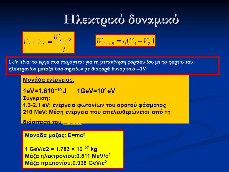 Ηλεκτρικό δυναμικό 1eV=1.610−19 J 1GeV=109 eV