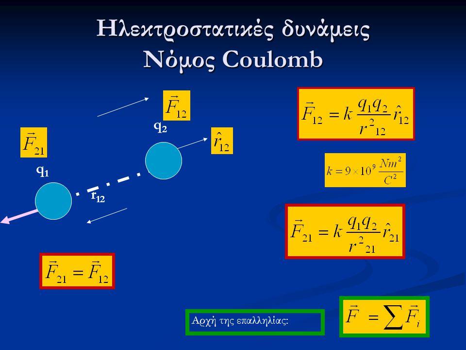 Ηλεκτροστατικές δυνάμεις Νόμος Coulomb