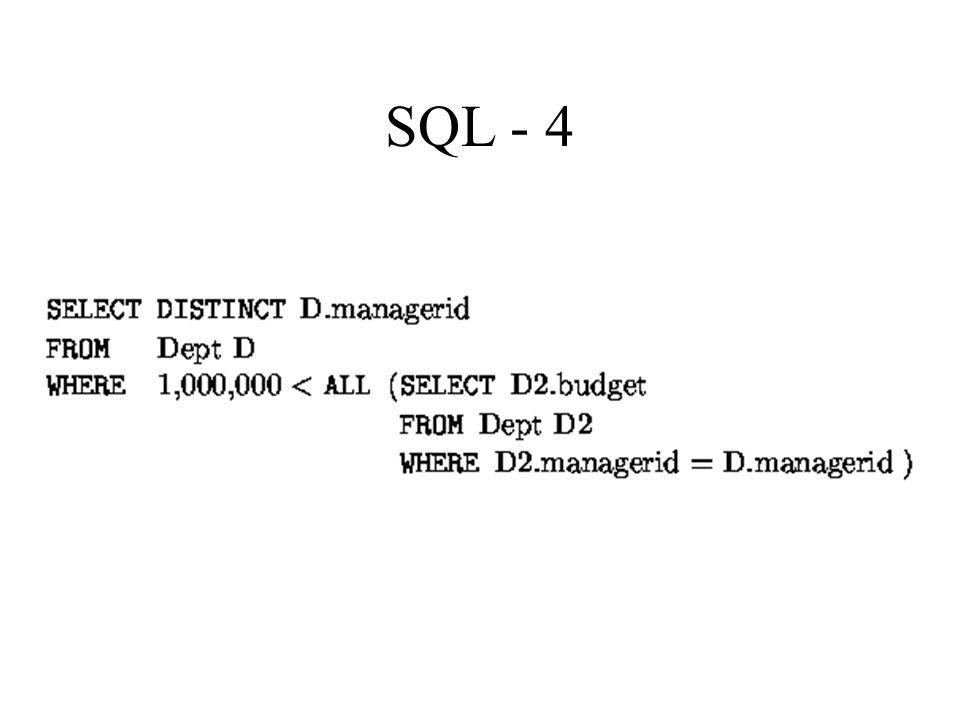 SQL - 4