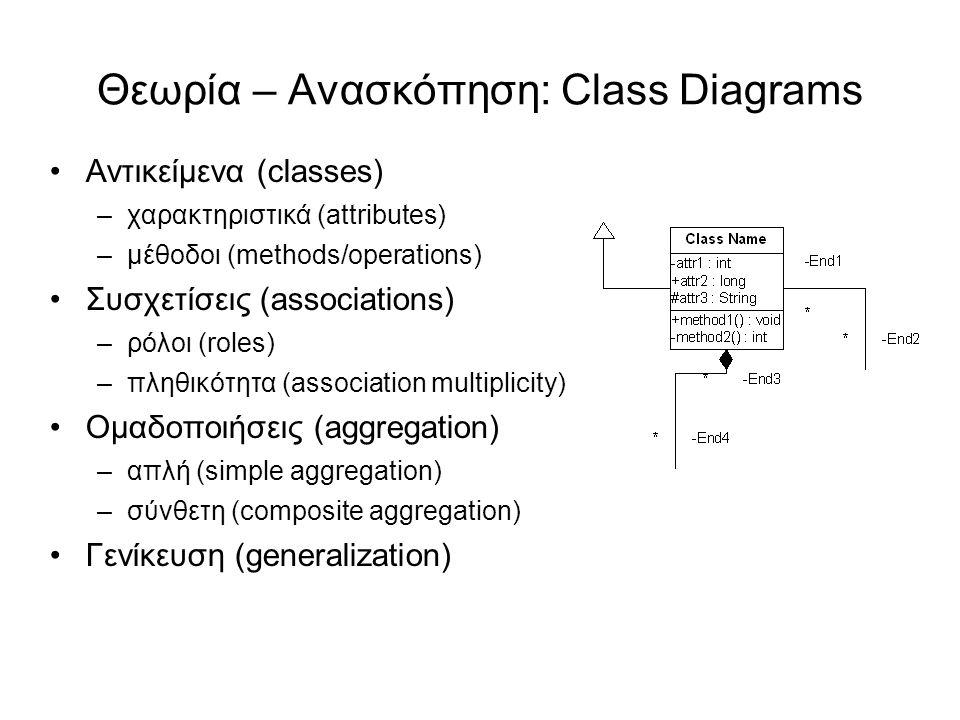 Θεωρία – Ανασκόπηση: Class Diagrams