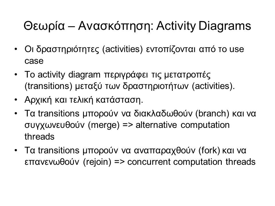 Θεωρία – Ανασκόπηση: Activity Diagrams