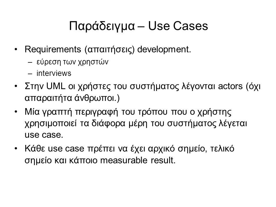 Παράδειγμα – Use Cases Requirements (απαιτήσεις) development.