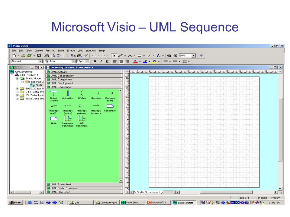 Microsoft Visio – UML Sequence