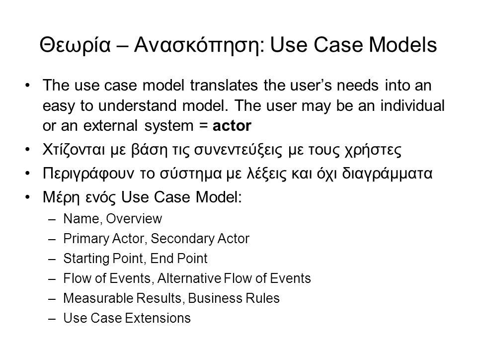 Θεωρία – Ανασκόπηση: Use Case Models