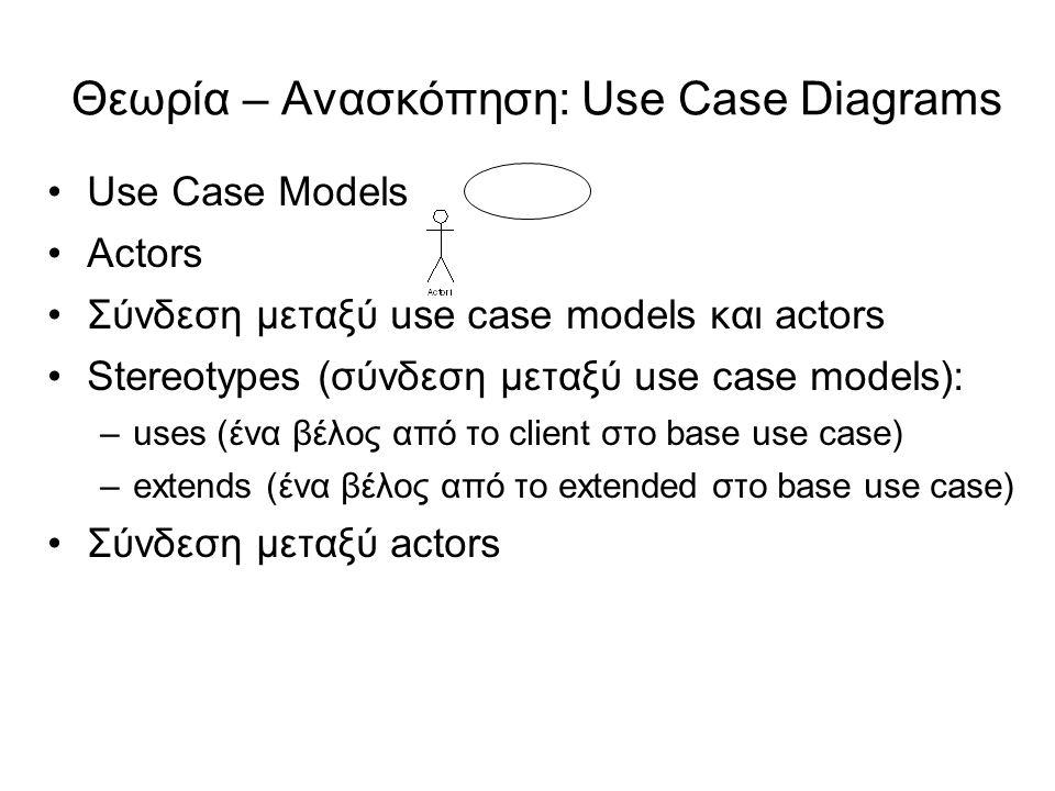 Θεωρία – Ανασκόπηση: Use Case Diagrams