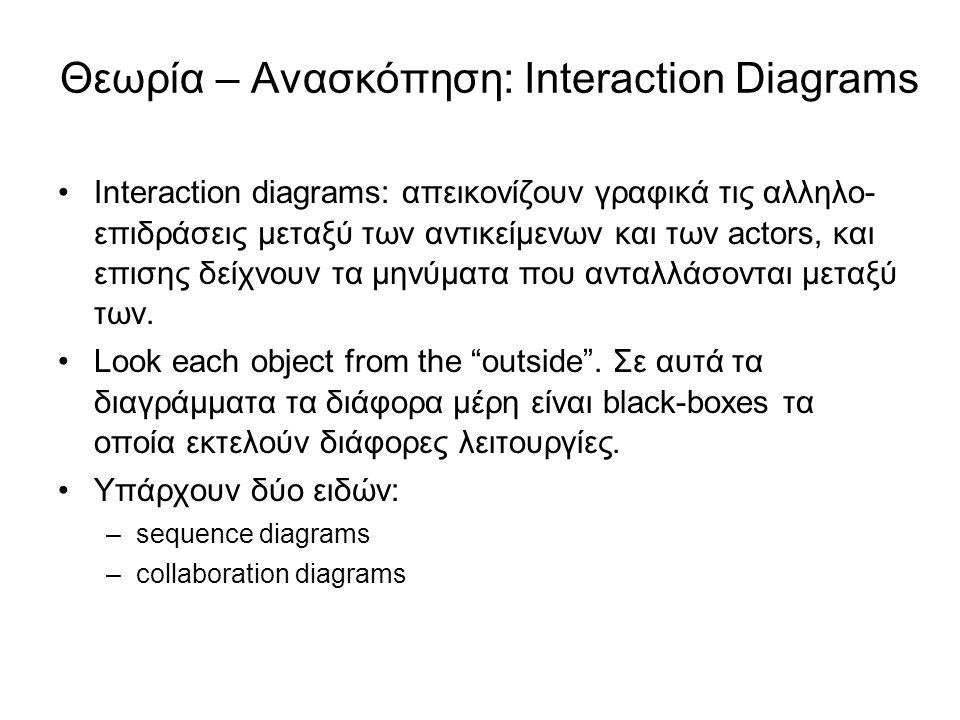 Θεωρία – Ανασκόπηση: Interaction Diagrams