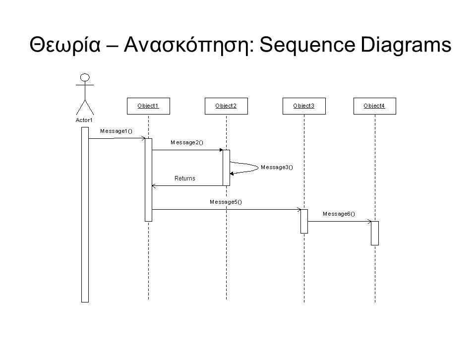 Θεωρία – Ανασκόπηση: Sequence Diagrams