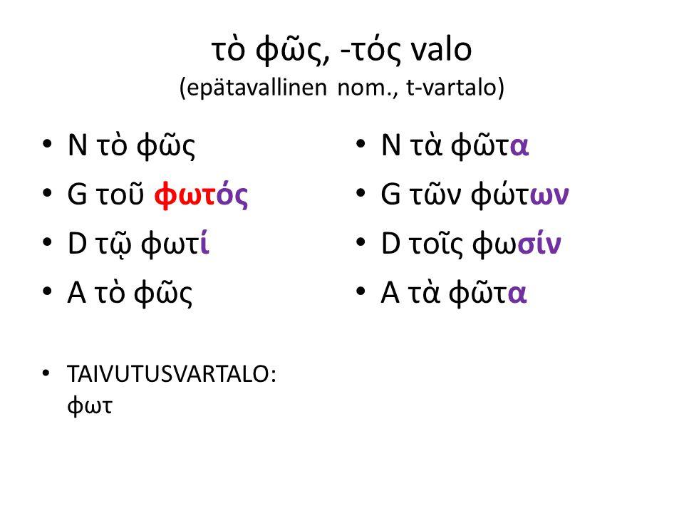 τὸ φῶς, -τός valo (epätavallinen nom., t-vartalo)