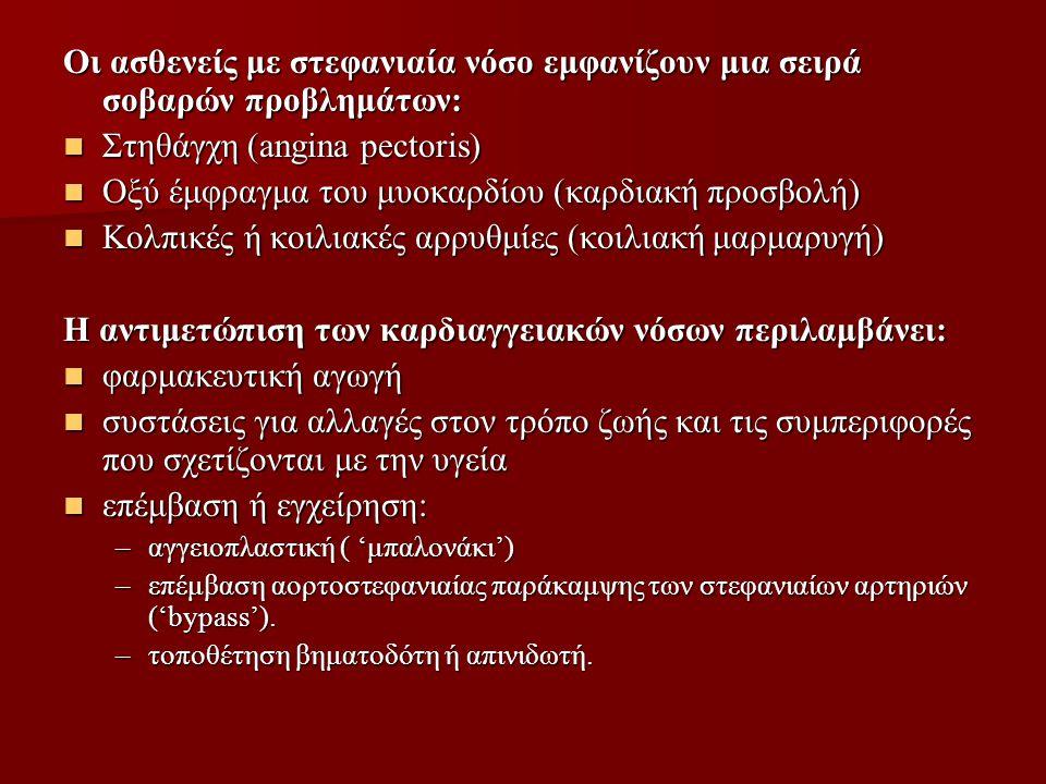 Στηθάγχη (angina pectoris)