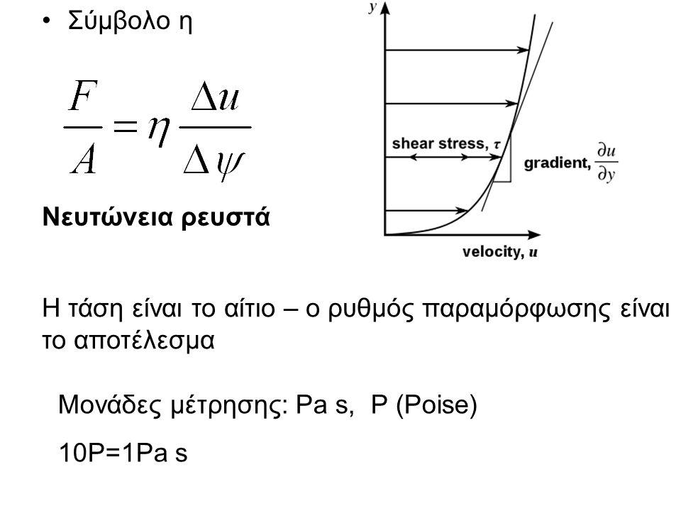Σύμβολο η Νευτώνεια ρευστά. Η τάση είναι το αίτιο – ο ρυθμός παραμόρφωσης είναι το αποτέλεσμα. Μονάδες μέτρησης: Pa s, P (Poise)