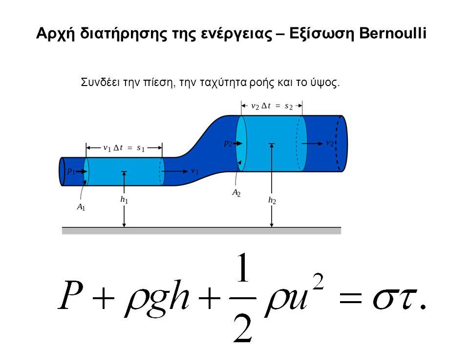 Αρχή διατήρησης της ενέργειας – Εξίσωση Bernoulli
