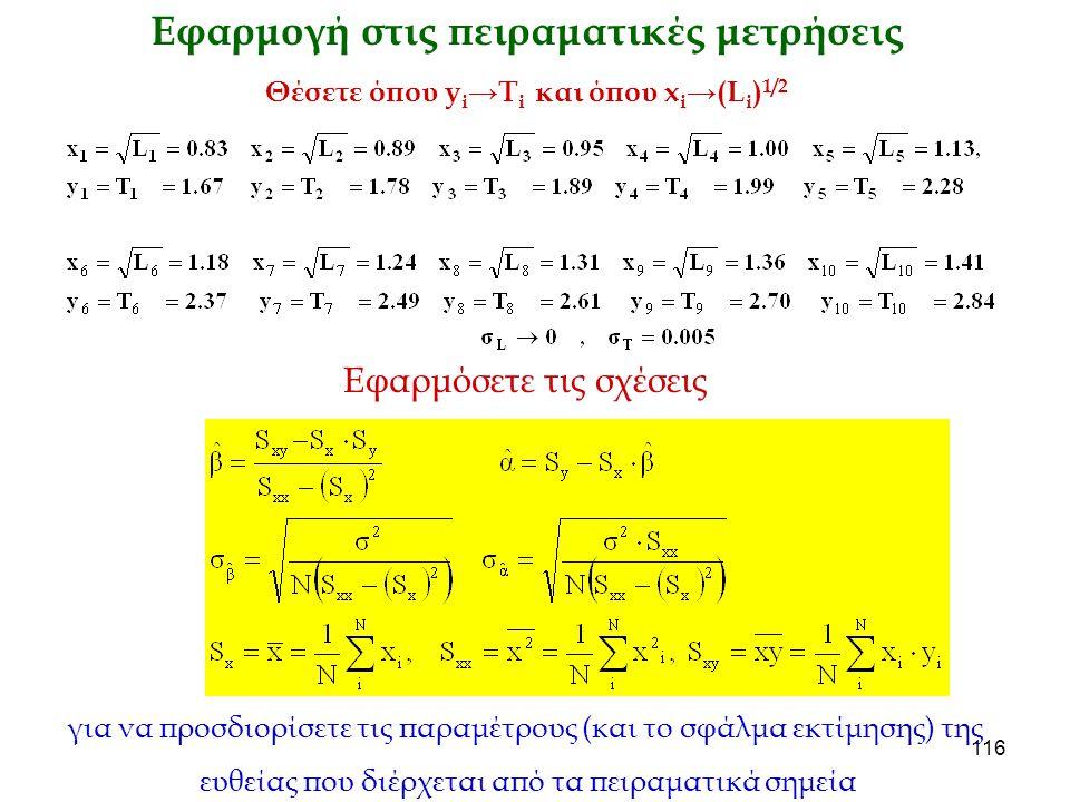 Εφαρμογή στις πειραματικές μετρήσεις